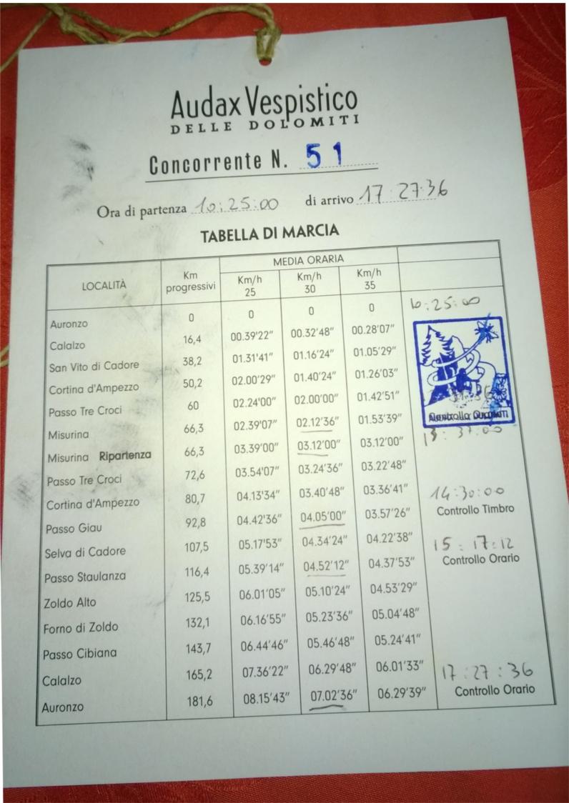 Tabellamarcia_rievocazione